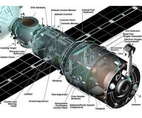 Brak dostaw tlenu na rosyjskim segmencie ISS, załoga nie jest w niebezpieczeństwie